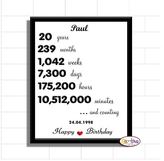 Personalised 20th Birthday Sign Printable 20 Years Anniversary Gift Y