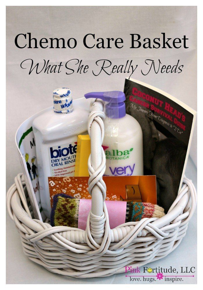Do It Yourself Gift Basket Ideas