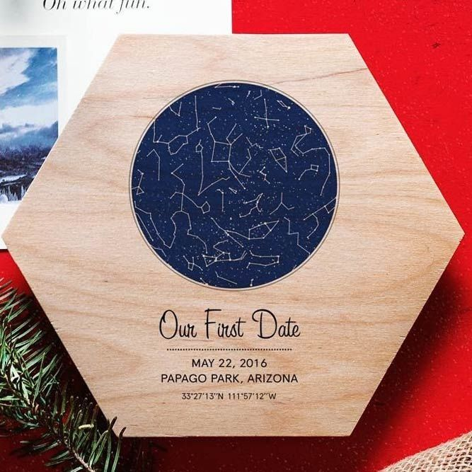 First Date Wood Gift Idea Firstdate Discover Cute And Fun Long Distance Relatio