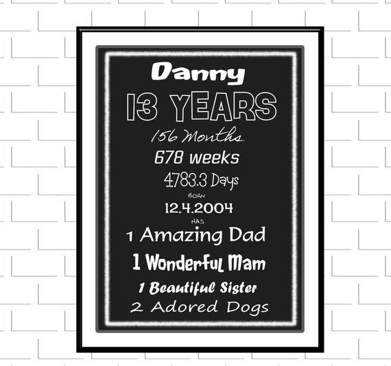 Personalised Birthday Chalkboard, Printable Digital Inspirational Quote, Happy B...